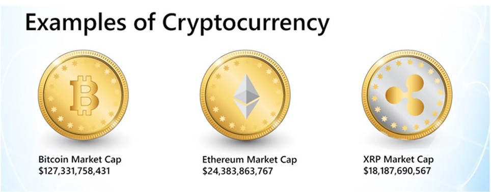 Cryptocurrency is on the Rise