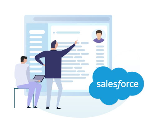 hire salesforce developers in india